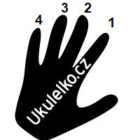 Akordy - číslování prstů