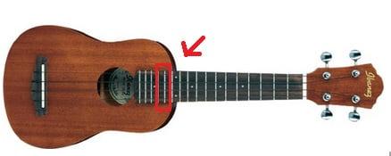 Jak hrát na ukulele