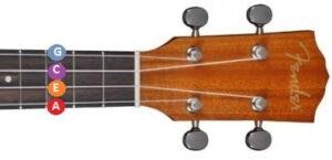 ladění ukulele