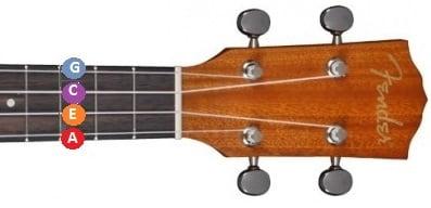 ladění strun na ukulele